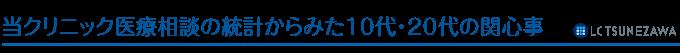 当クリニック医療相談の統計からみた10代・20代の関心事,レディースクリニックつねざわ【福井市・福井駅東】産婦人科